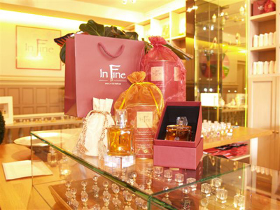 Perfume Gifts for women