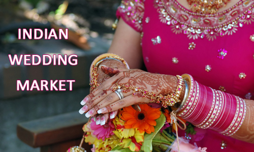 Indian Wedding Market